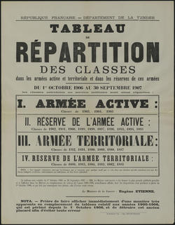 Affiche de répartition des classes