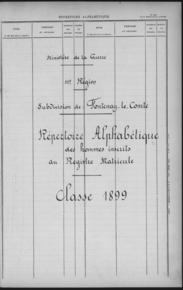Table alphabétique de la classe 1899